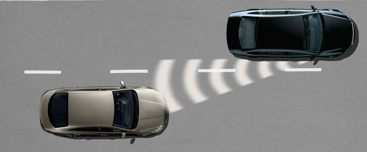 you about other vehicles that are too close or in your blind spot
