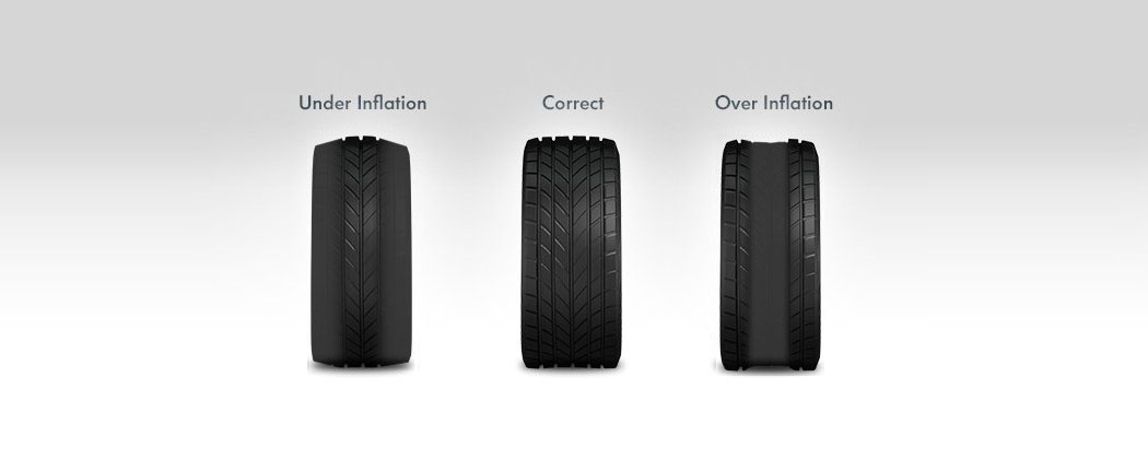 a diagram indicating various inflation levels of Volkswagen tyres