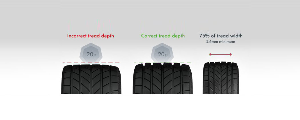 A diagram indicating various tread depths