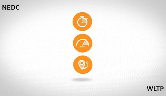 wltp new standards for consumption values volkswagen uk. Black Bedroom Furniture Sets. Home Design Ideas